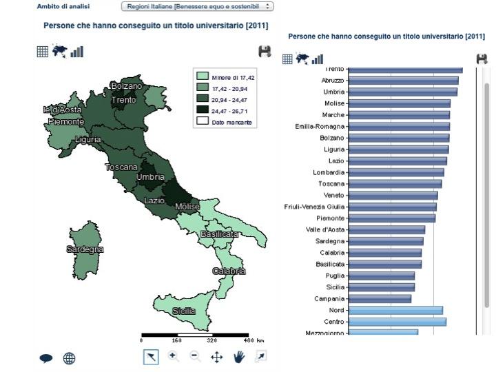 Laureati_Italia